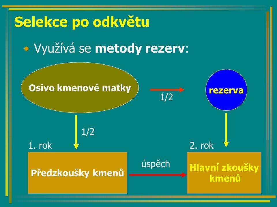 Selekce po odkvětu Využívá se metody rezerv: Osivo kmenové matky