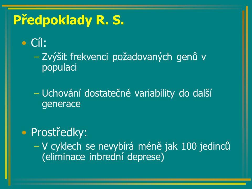 Předpoklady R. S. Cíl: Prostředky: