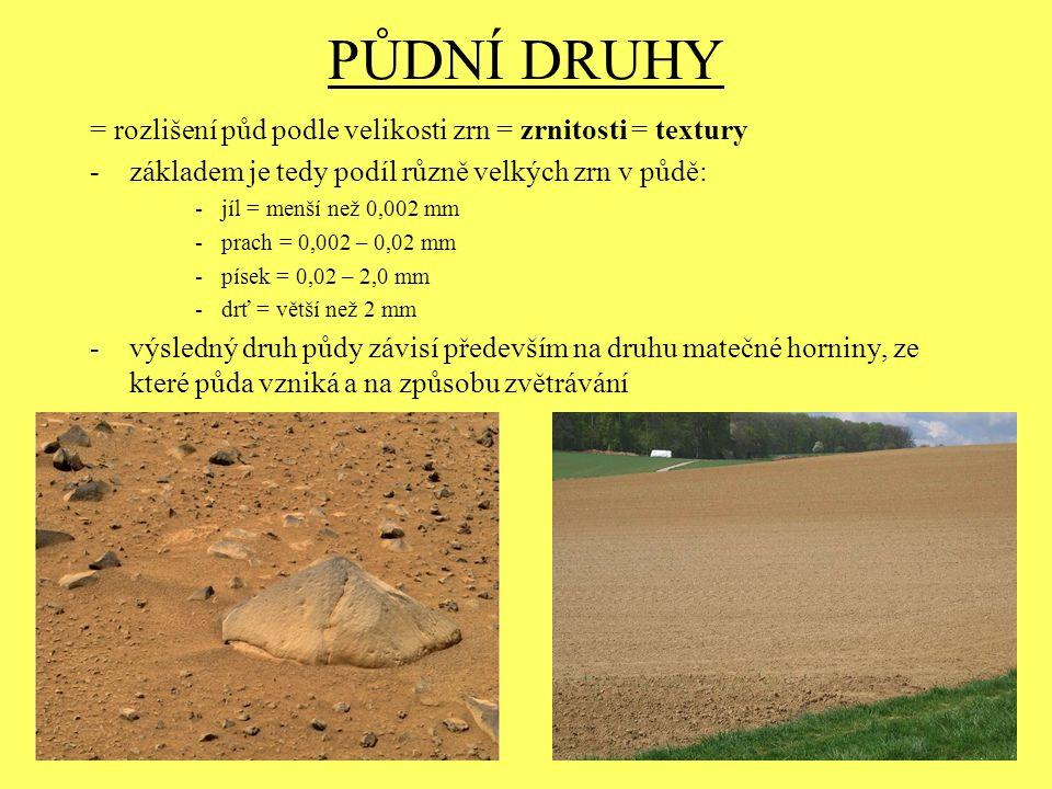 PŮDNÍ DRUHY = rozlišení půd podle velikosti zrn = zrnitosti = textury