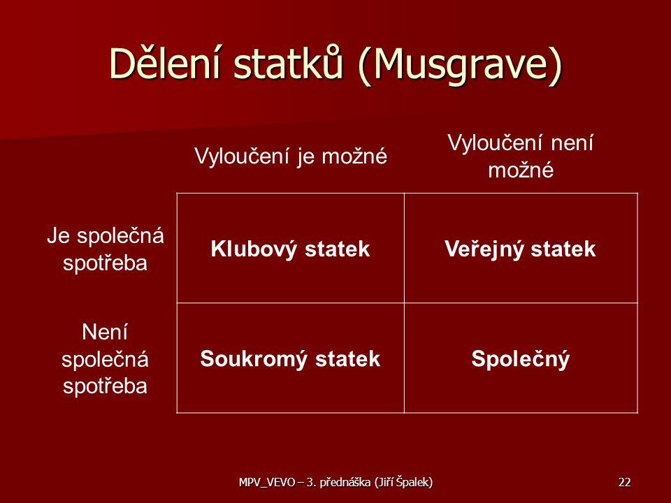 Dělení statků (Musgrave)