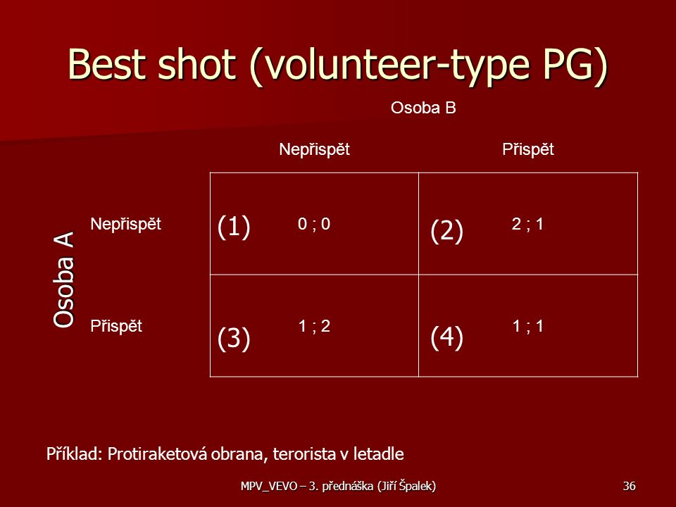 Best shot (volunteer-type PG)