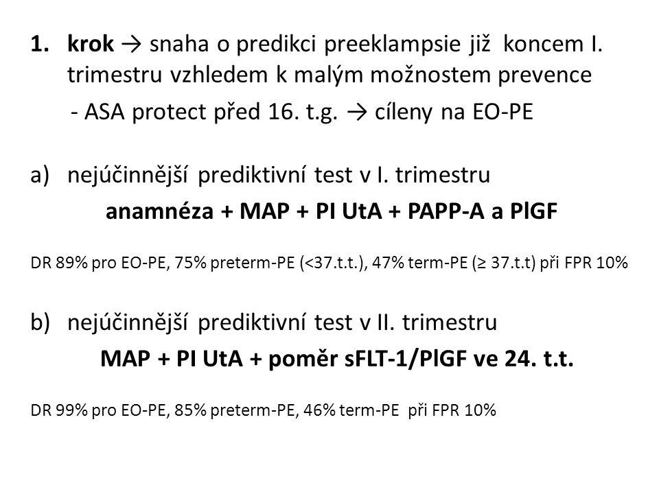 - ASA protect před 16. t.g. → cíleny na EO-PE