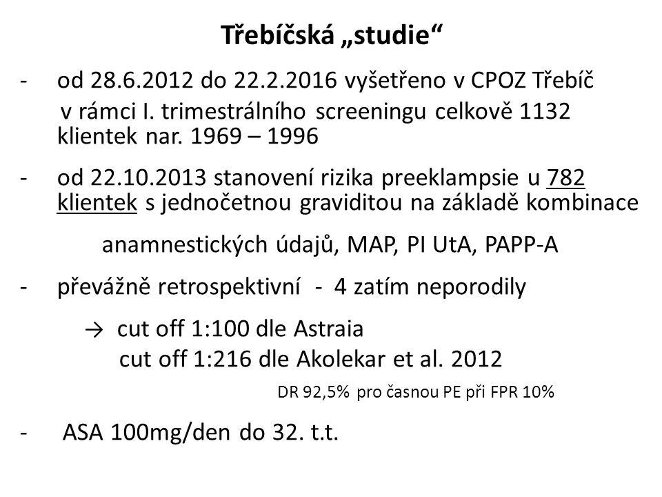 """Třebíčská """"studie od 28.6.2012 do 22.2.2016 vyšetřeno v CPOZ Třebíč"""