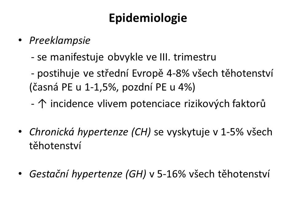 Epidemiologie Preeklampsie - se manifestuje obvykle ve III. trimestru