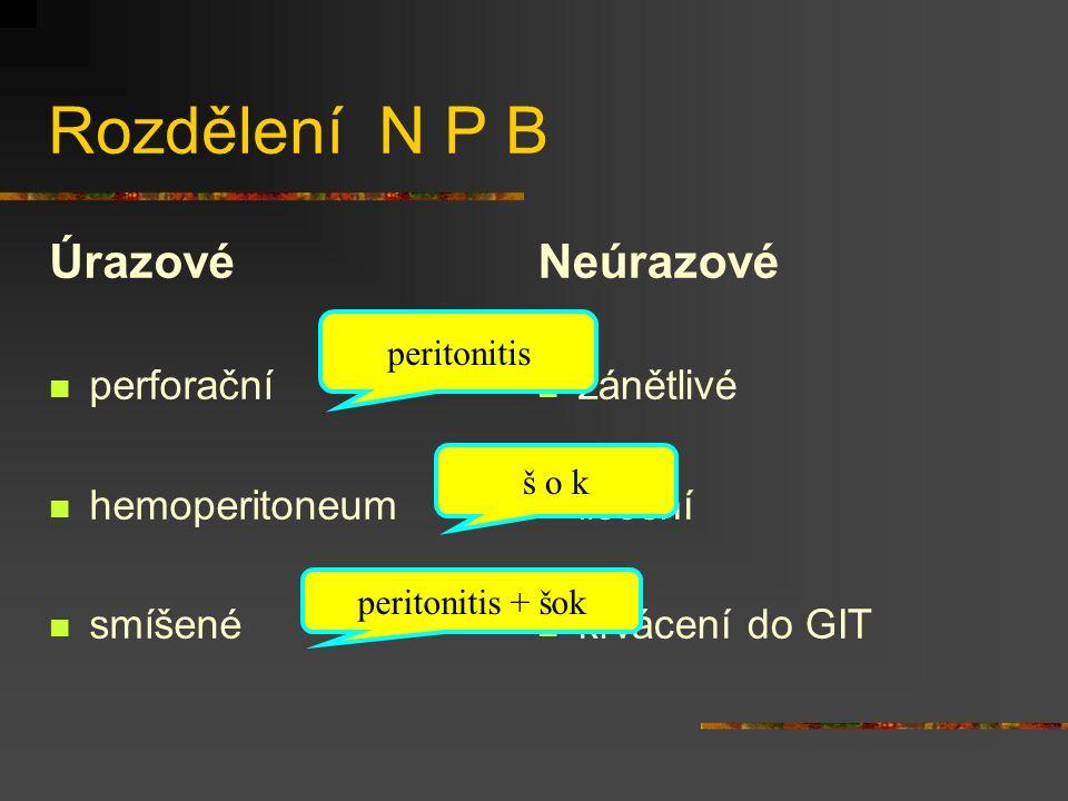 Rozdělení N P B Úrazové Neúrazové perforační hemoperitoneum smíšené