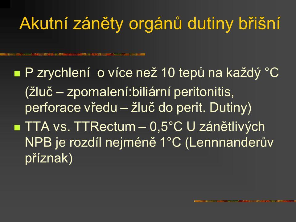 Akutní záněty orgánů dutiny břišní