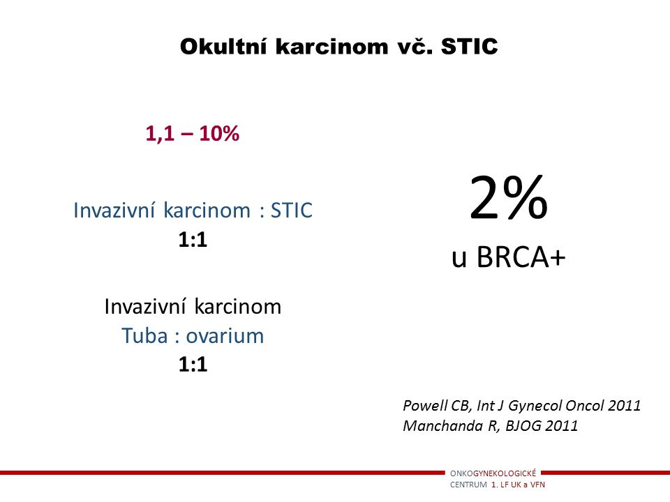 Invazivní karcinom : STIC