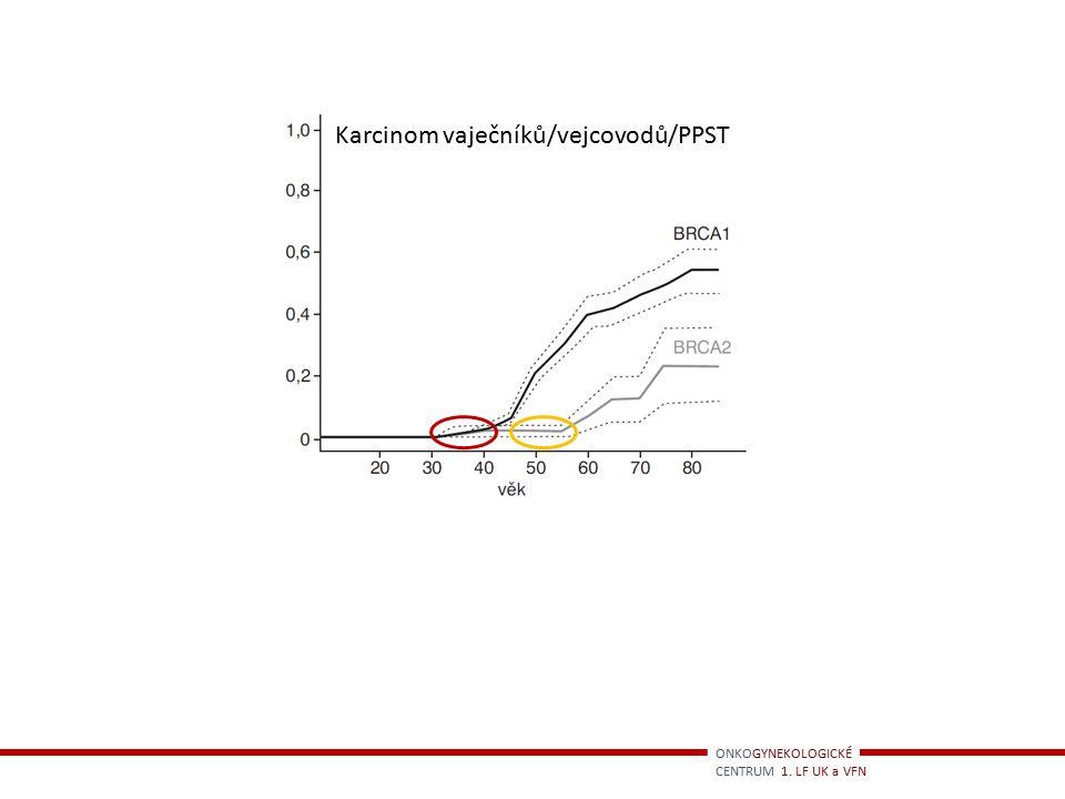 Karcinom vaječníků/vejcovodů/PPST