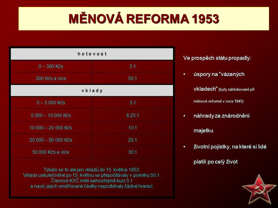 MĚNOVÁ REFORMA 1953 Ve prospěch státu propadly: