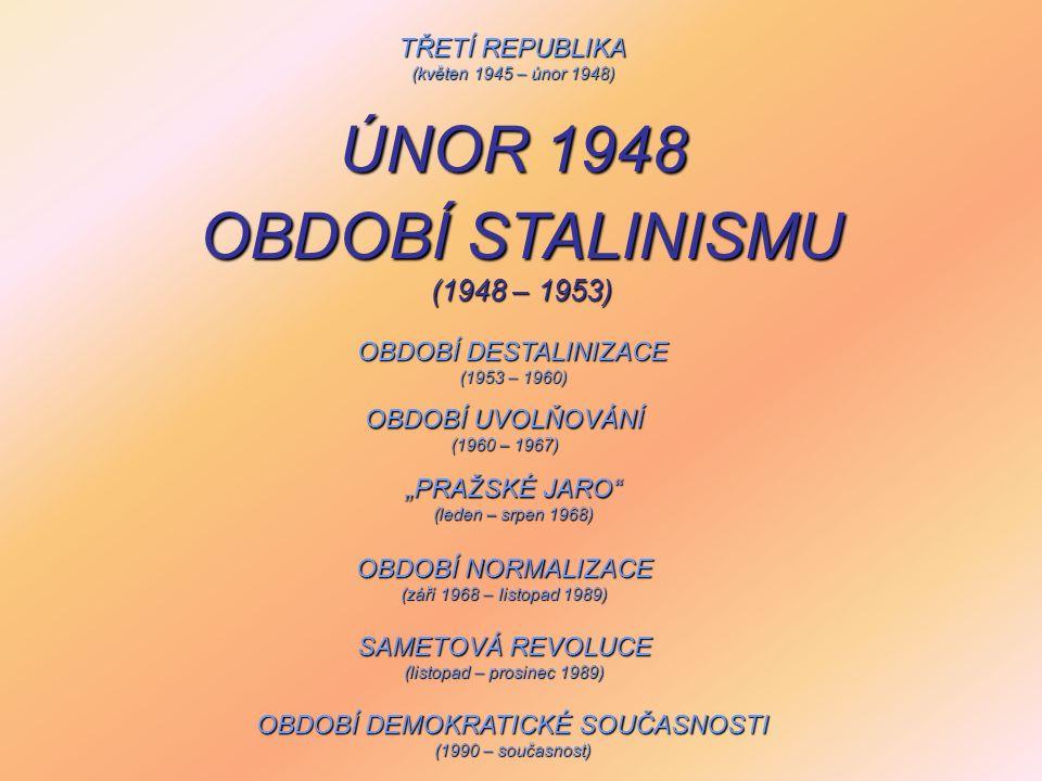 ÚNOR 1948 OBDOBÍ STALINISMU (1948 – 1953)