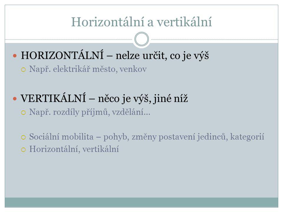 Horizontální a vertikální