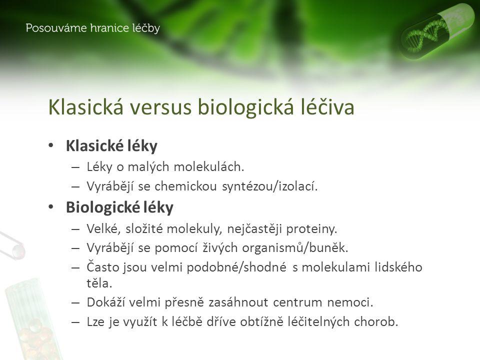 Klasická versus biologická léčiva