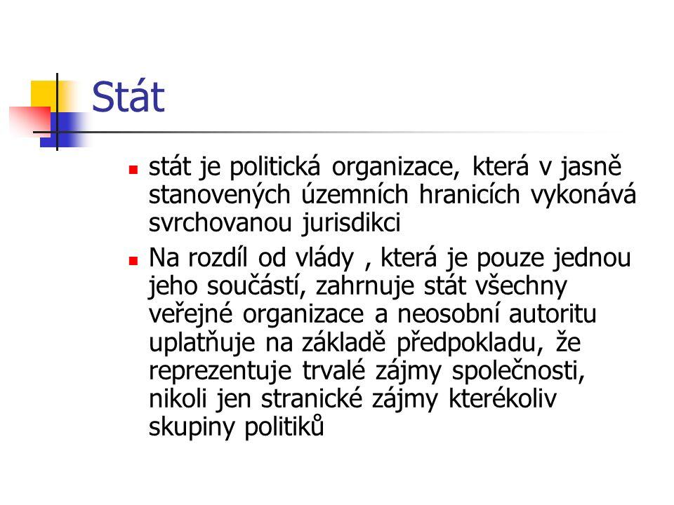 Stát stát je politická organizace, která v jasně stanovených územních hranicích vykonává svrchovanou jurisdikci.