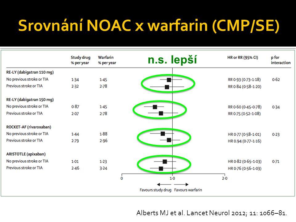 Srovnání NOAC x warfarin (CMP/SE)