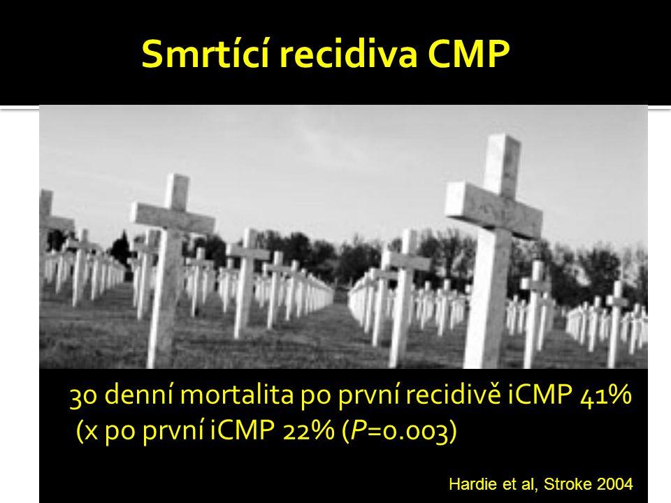 Smrtící recidiva CMP 30 denní mortalita po první recidivě iCMP 41% (x po první iCMP 22% (P=0.003) Hardie et al, Stroke 2004.