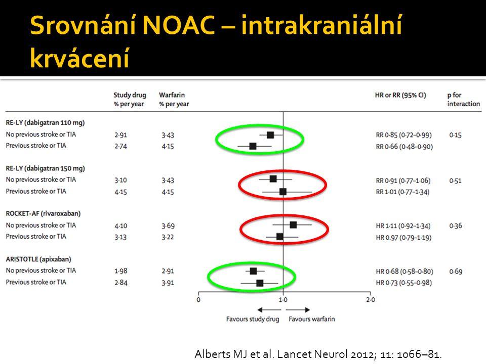 Srovnání NOAC – intrakraniální krvácení