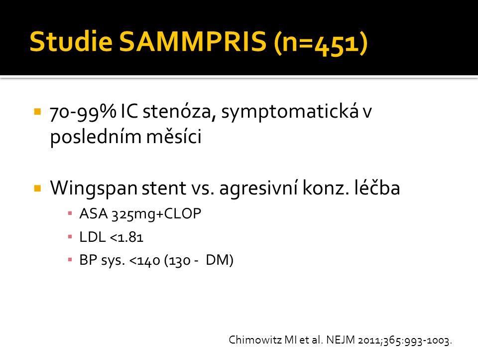 Studie SAMMPRIS (n=451) 70-99% IC stenóza, symptomatická v posledním měsíci. Wingspan stent vs. agresivní konz. léčba.