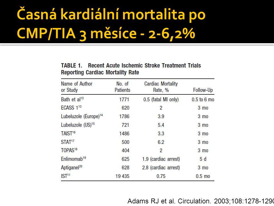 Časná kardiální mortalita po CMP/TIA 3 měsíce - 2-6,2%