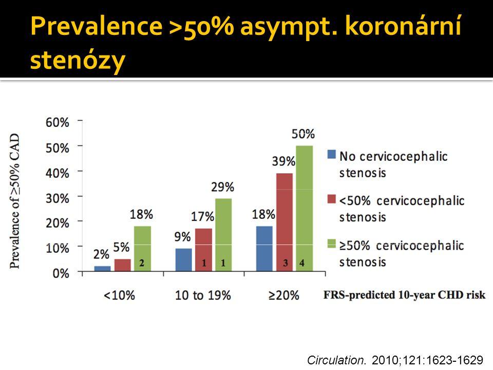Prevalence >50% asympt. koronární stenózy