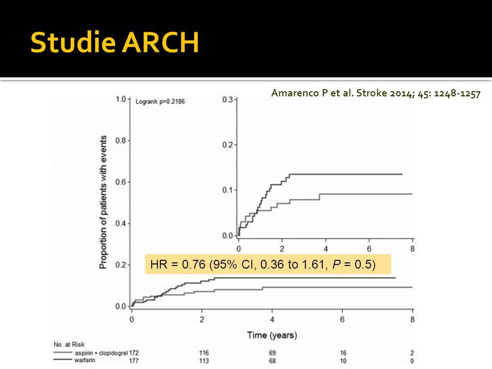 Studie ARCH HR = 0.76 (95% CI, 0.36 to 1.61, P = 0.5)