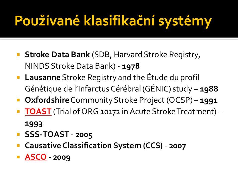 Používané klasifikační systémy