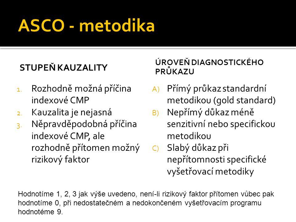 ASCO - metodika Rozhodně možná příčina indexové CMP