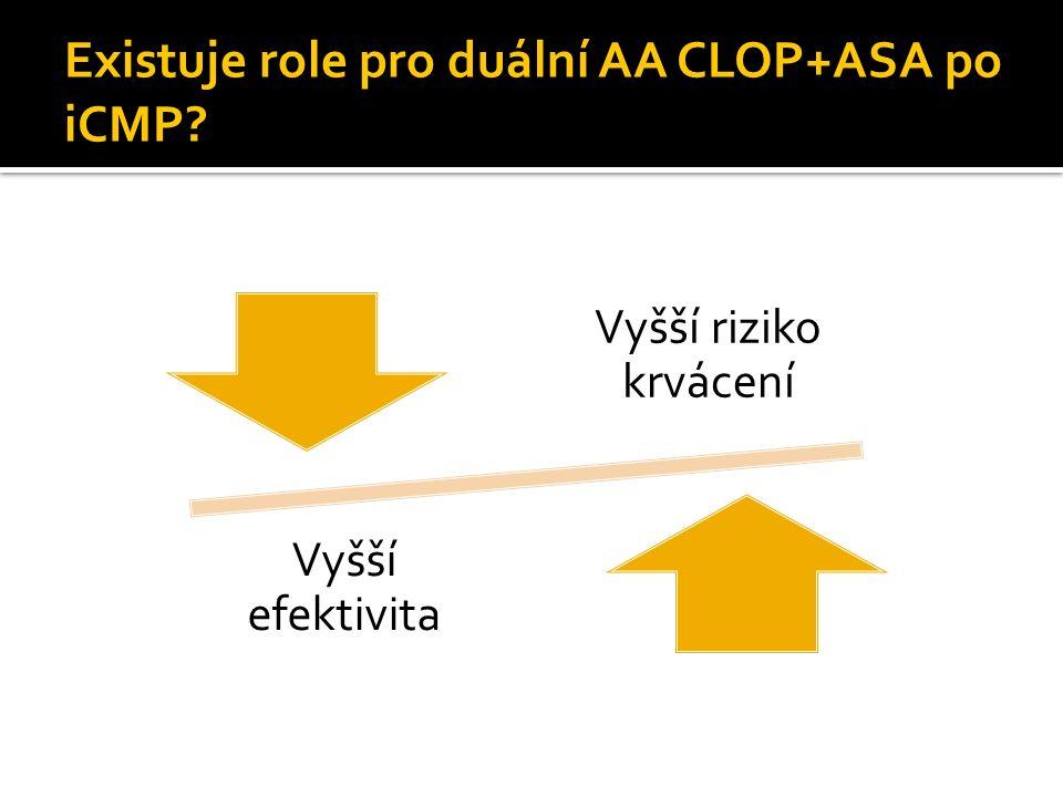 Existuje role pro duální AA CLOP+ASA po iCMP