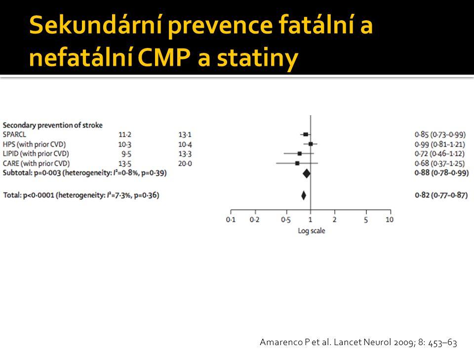 Sekundární prevence fatální a nefatální CMP a statiny