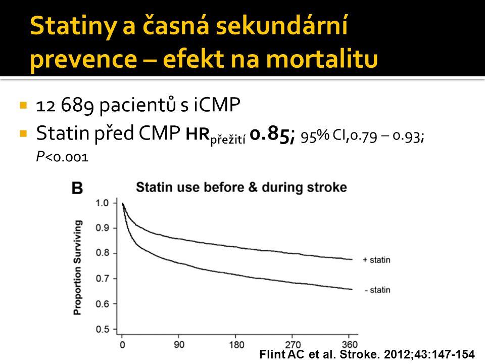 Statiny a časná sekundární prevence – efekt na mortalitu