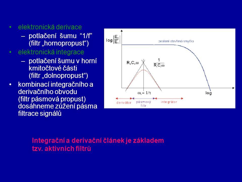 elektronická derivace
