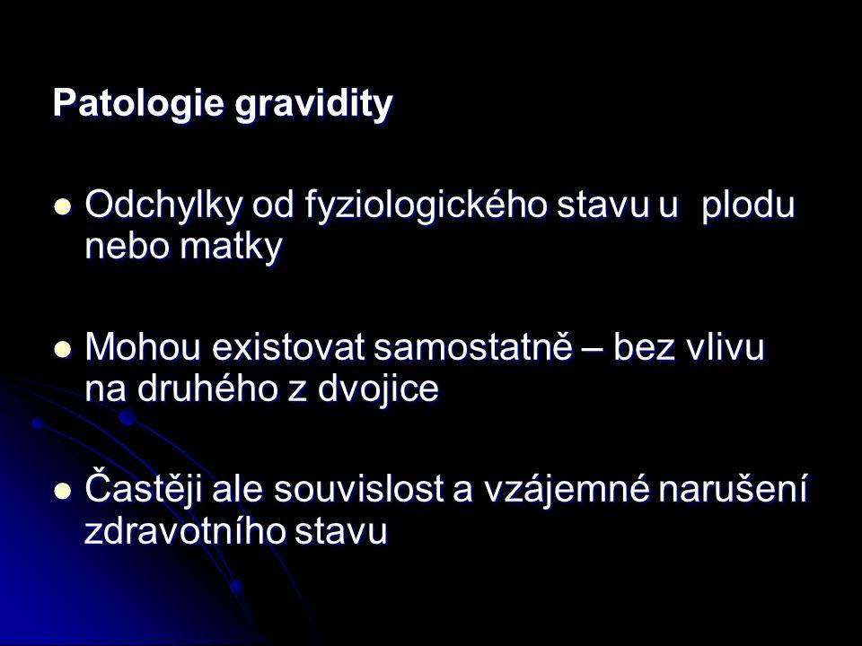 Patologie gravidity Odchylky od fyziologického stavu u plodu nebo matky. Mohou existovat samostatně – bez vlivu na druhého z dvojice.