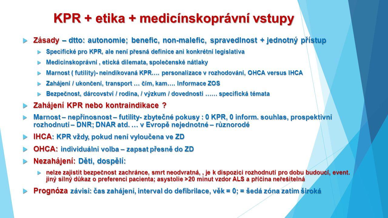 KPR + etika + medicínskoprávní vstupy
