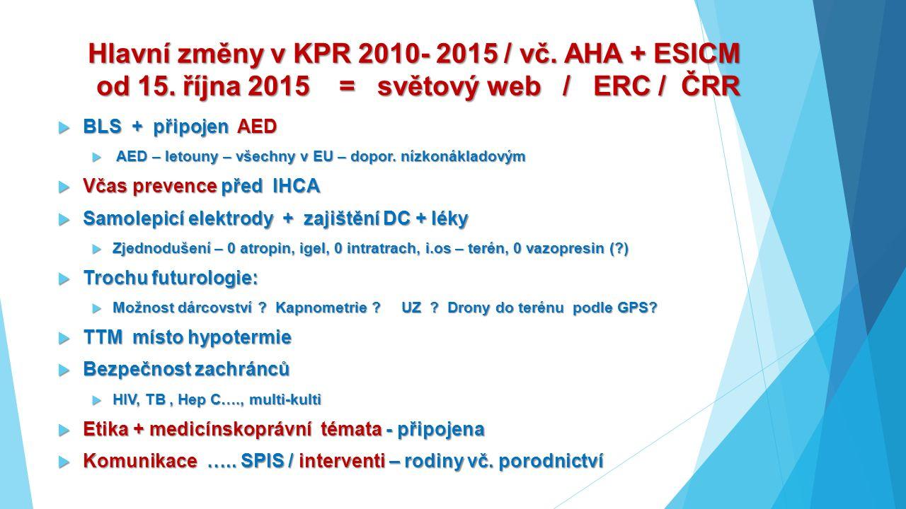 Hlavní změny v KPR 2010- 2015 / vč. AHA + ESICM od 15