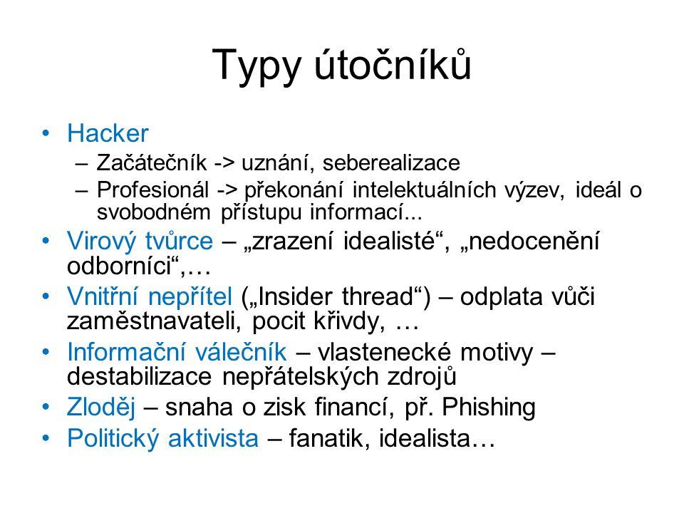 Typy útočníků Hacker. Začátečník -> uznání, seberealizace. Profesionál -> překonání intelektuálních výzev, ideál o svobodném přístupu informací...