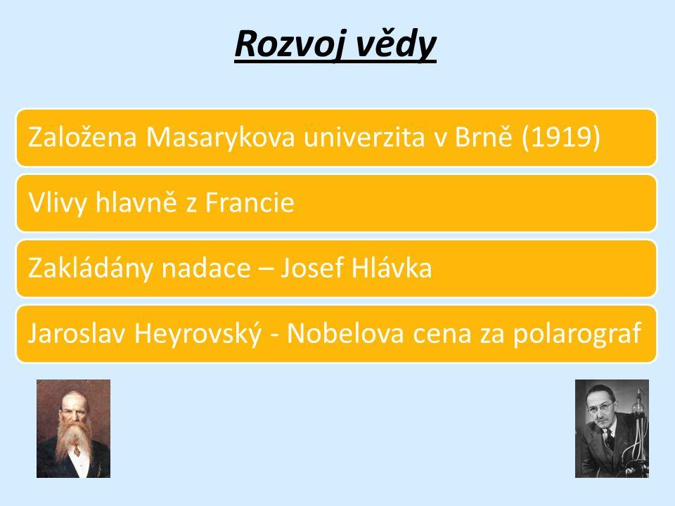 Rozvoj vědy Založena Masarykova univerzita v Brně (1919)