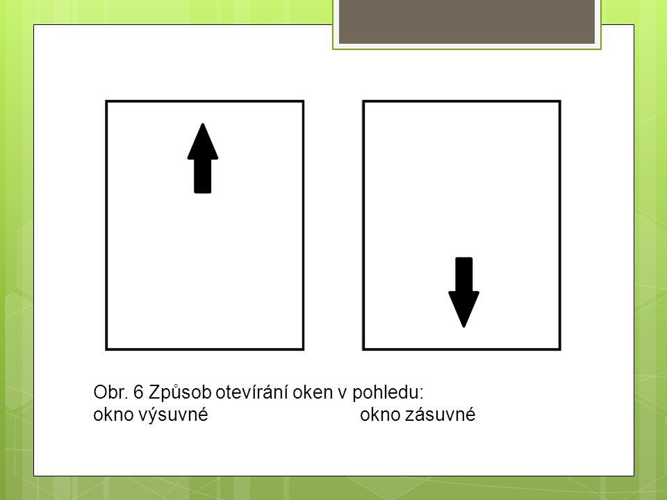 Obr. 6 Způsob otevírání oken v pohledu: okno výsuvné okno zásuvné