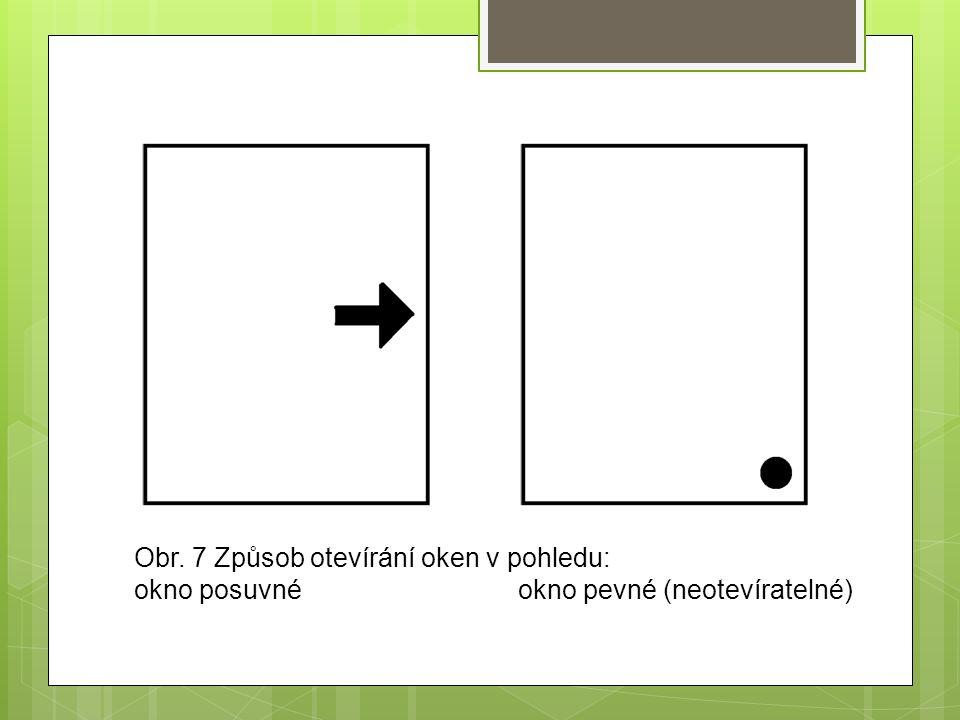 Obr. 7 Způsob otevírání oken v pohledu: okno posuvné