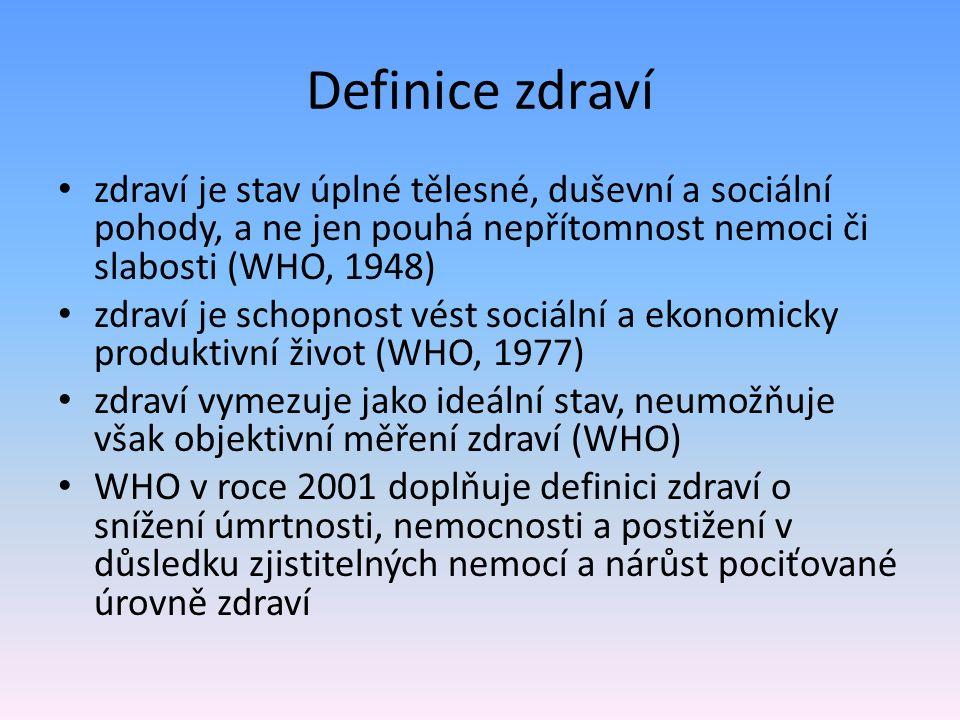 Definice zdraví zdraví je stav úplné tělesné, duševní a sociální pohody, a ne jen pouhá nepřítomnost nemoci či slabosti (WHO, 1948)