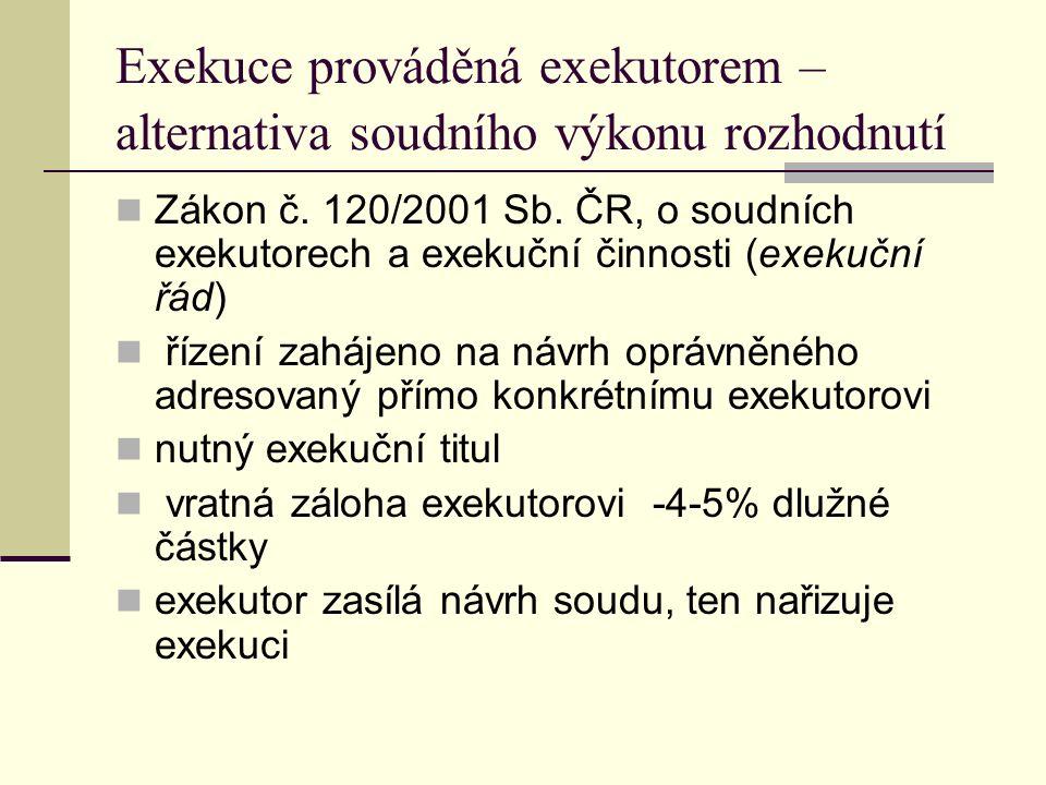 Exekuce prováděná exekutorem – alternativa soudního výkonu rozhodnutí
