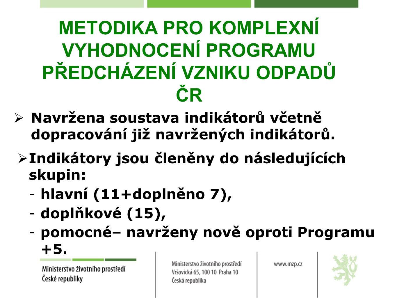 METODIKA PRO KOMPLEXNÍ VYHODNOCENÍ PROGRAMU PŘEDCHÁZENÍ VZNIKU ODPADŮ ČR