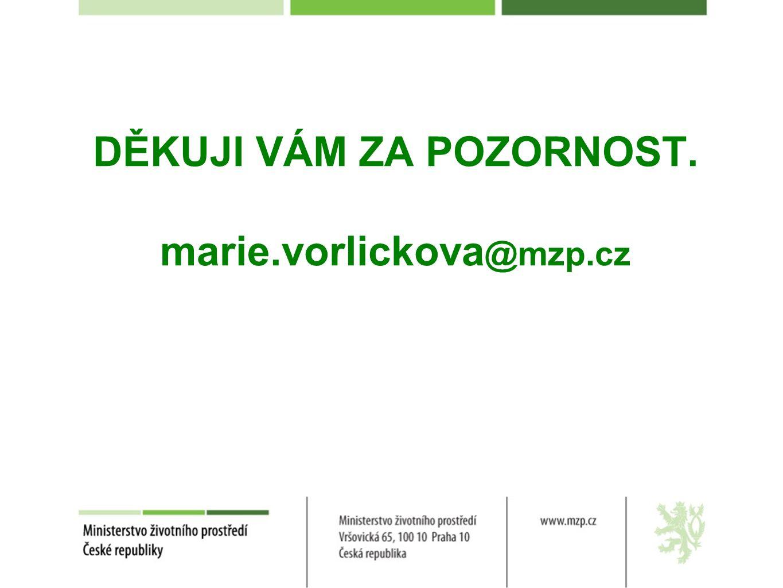 DĚKUJI VÁM ZA POZORNOST. marie.vorlickova@mzp.cz