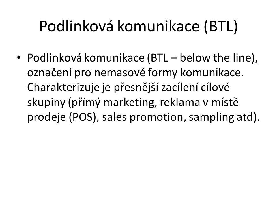 Podlinková komunikace (BTL)