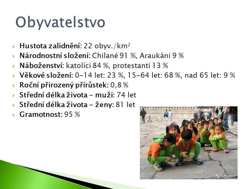Obyvatelstvo Hustota zalidnění: 22 obyv./km2