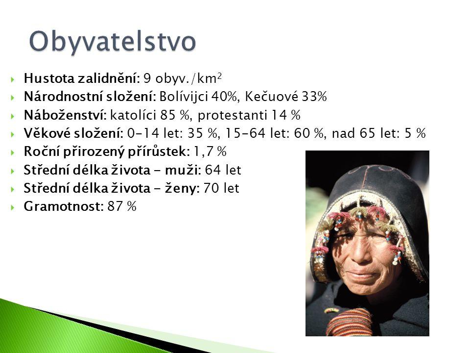 Obyvatelstvo Hustota zalidnění: 9 obyv./km2