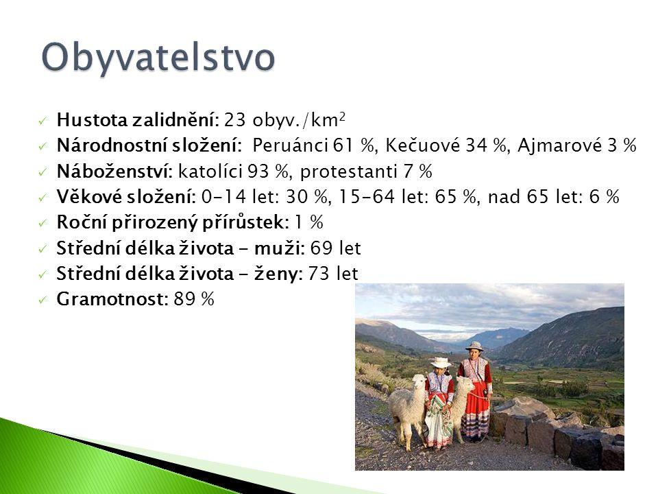 Obyvatelstvo Hustota zalidnění: 23 obyv./km2