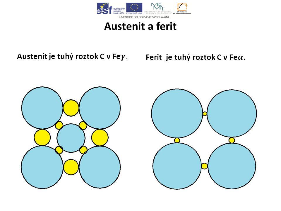 Austenit a ferit Austenit je tuhý roztok C v Fe𝜸.