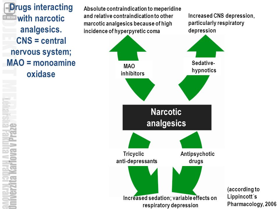 Drugs interacting with narcotic analgesics.