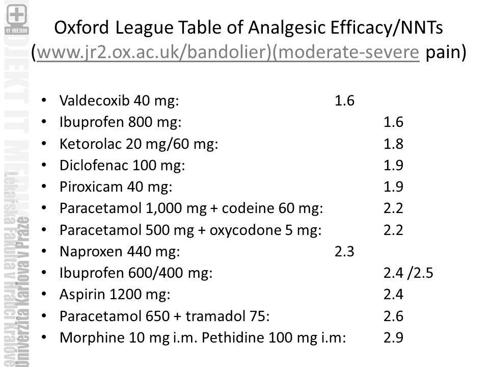 Oxford League Table of Analgesic Efficacy/NNTs (www. jr2. ox. ac