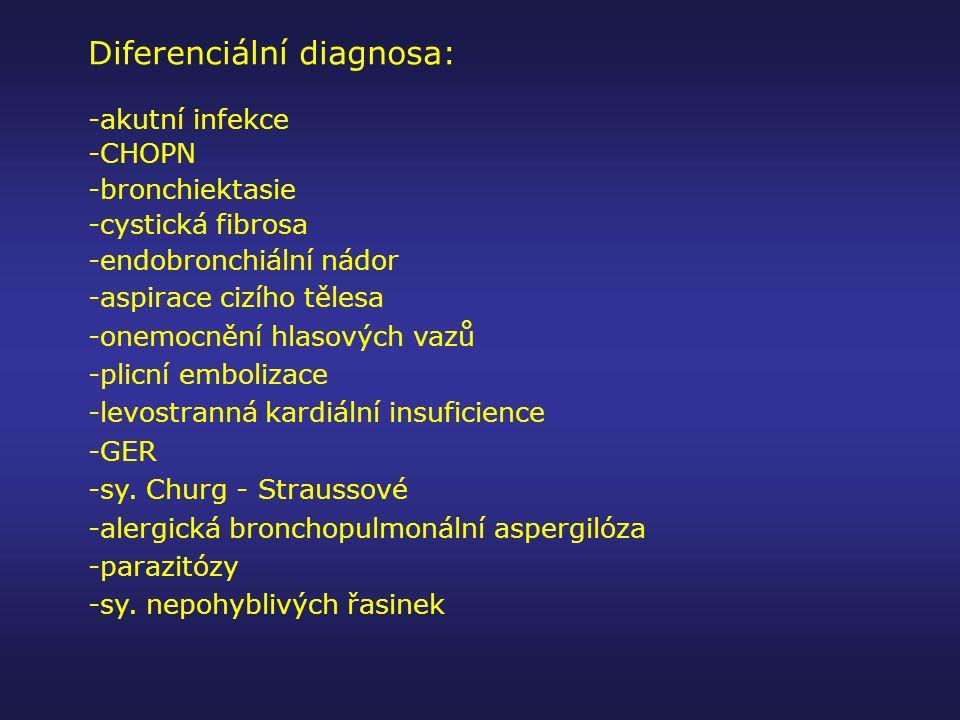 Diferenciální diagnosa: