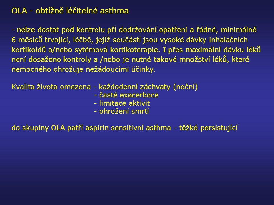 OLA - obtížně léčitelné asthma